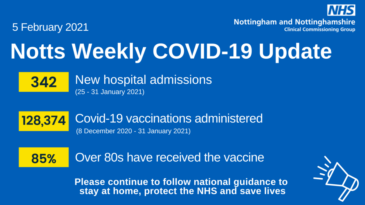 Update on the situation in the NHS as of 5 February