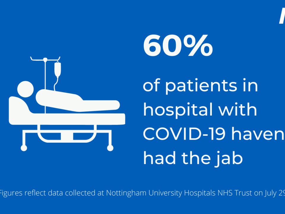 60% of patients in hospital with Covid-19 haven't had a jab