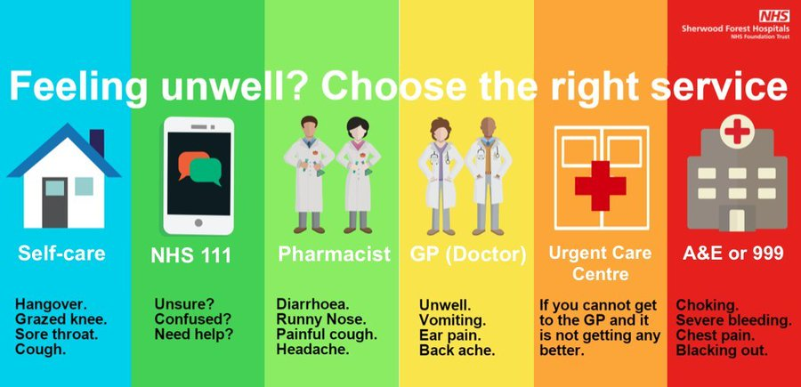 The NHS is urging the public to choose the correct service